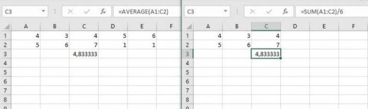 Rumus Excel Average